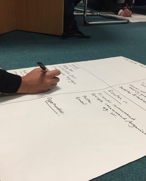 Person brainstorming on large sheet of paper