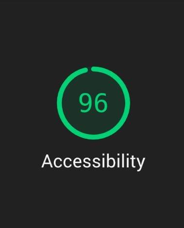 Accessibility Score 96