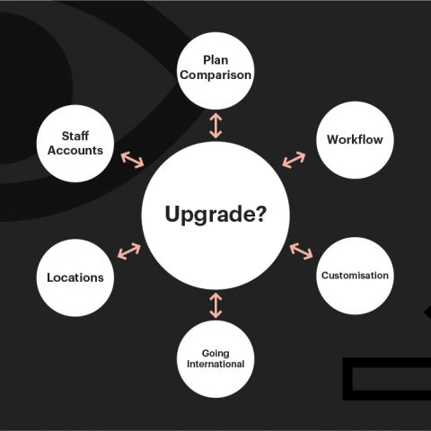 Upgrade options for Shopify stores with Un.titled